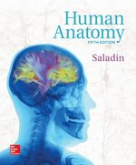 HUMAN ANATOMY(TEXT ONLY)