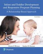 INFANT & TODDLER DEVELOPMENT & RESPONSIVE PROG PLAN