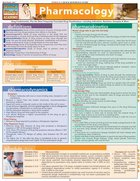 BARCHART PHARMACOLOGY